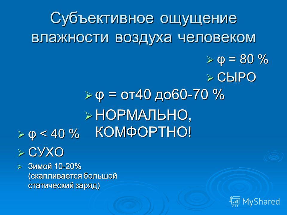 Субъективное ощущение влажности воздуха человеком φ < 40 % φ < 40 % СУХО СУХО Зимой 10-20% (скапливается большой статический заряд) Зимой 10-20% (скапливается большой статический заряд) φ = 80 % φ = 80 % СЫРО СЫРО φ = от40 до60-70 % φ = от40 до60-70