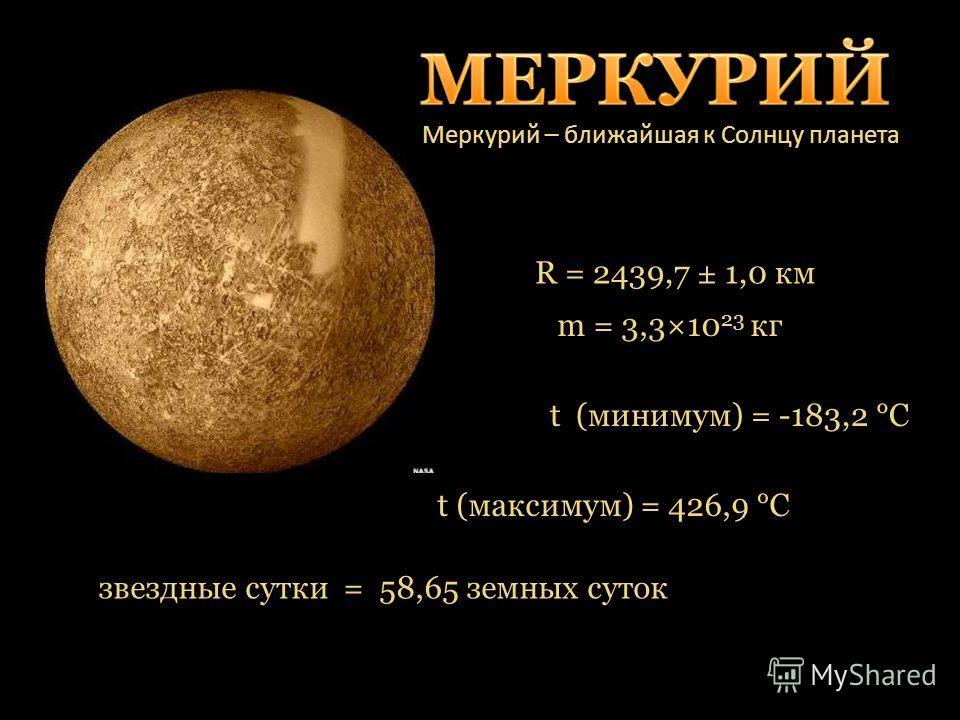 Меркурий – ближайшая к Солнцу планета R = 2439,7 ± 1,0 км m = 3,3×10 23 кг t (минимум) = -183,2 °C t (максимум) = 426,9 °C звездные сутки = 58,65 земных суток