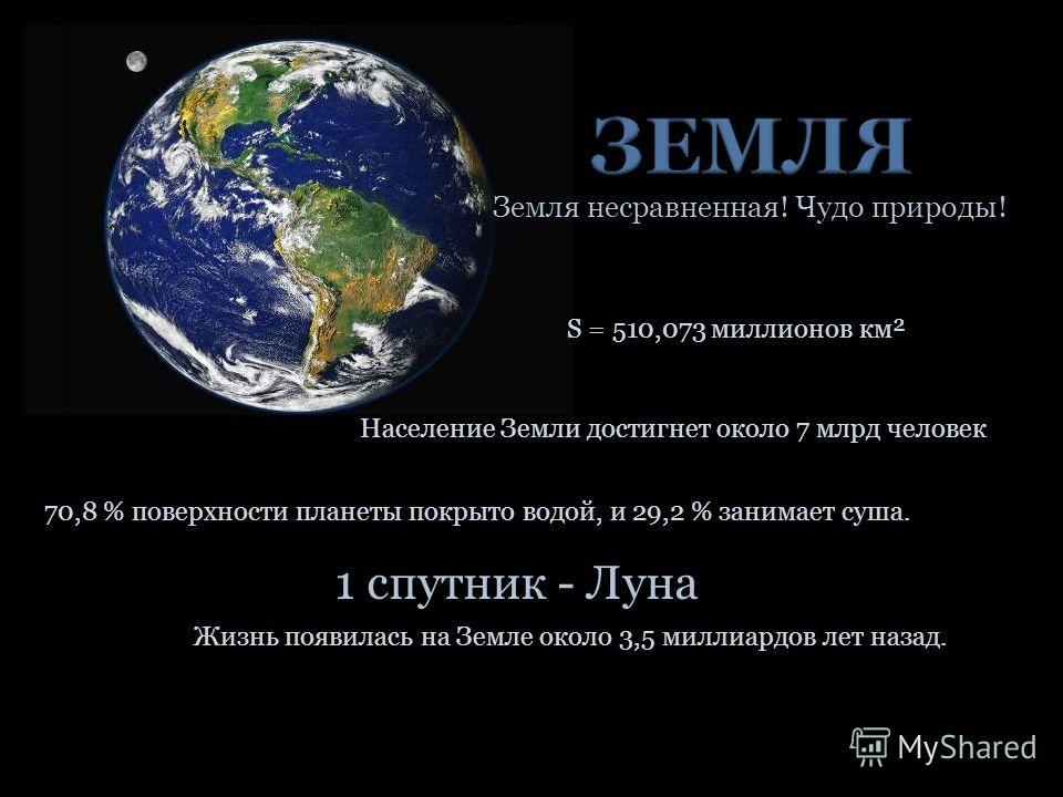 Земля несравненная! Чудо природы! Жизнь появилась на Земле около 3,5 миллиардов лет назад. S = 510,073 миллионов км² 70,8 % поверхности планеты покрыто водой, и 29,2 % занимает суша. Население Земли достигнет около 7 млрд человек 1 спутник - Луна