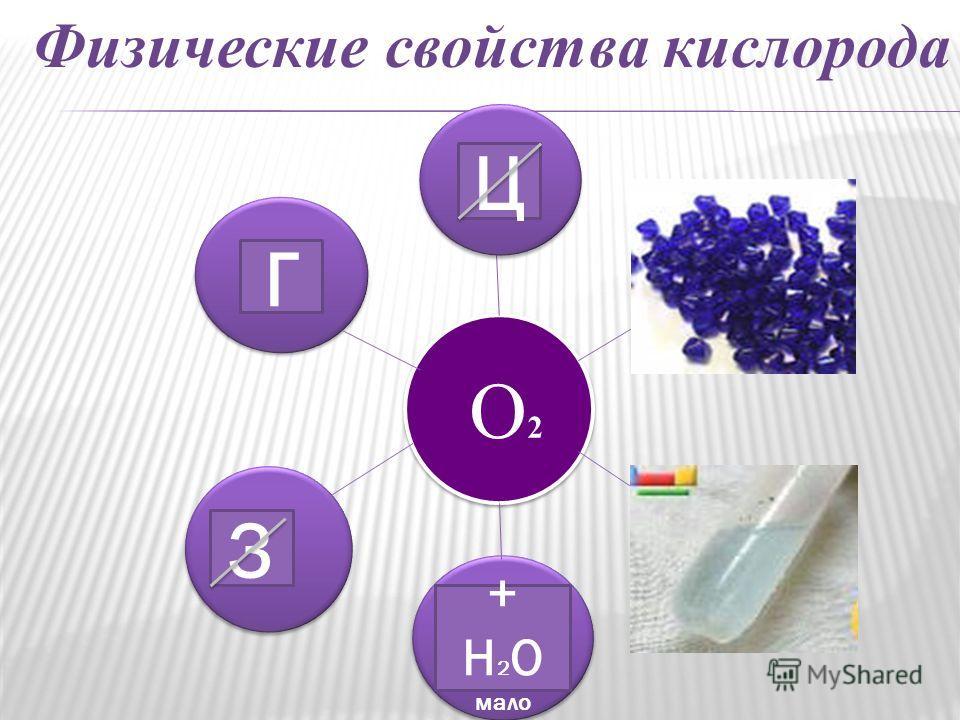 Физические свойства кислорода О2 О2 О2 О2 Ц Г З Тв t пл = - 219 о С Ж t кип = - 183 о С + Н 2 О мало