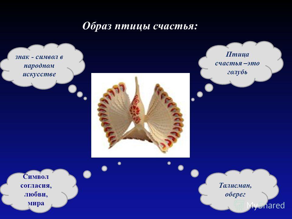 Образ птицы счастья: знак - символ в народном искусстве Талисман, оберег Птица счастья –это голубь Символ согласия, любви, мира