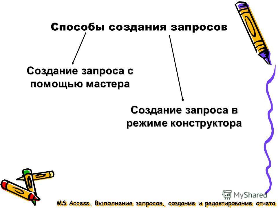 Способы создания запросов MS Access. Выполнение запросов, создание и редактирование отчета Создание запроса с помощью мастера Создание запроса в режиме конструктора