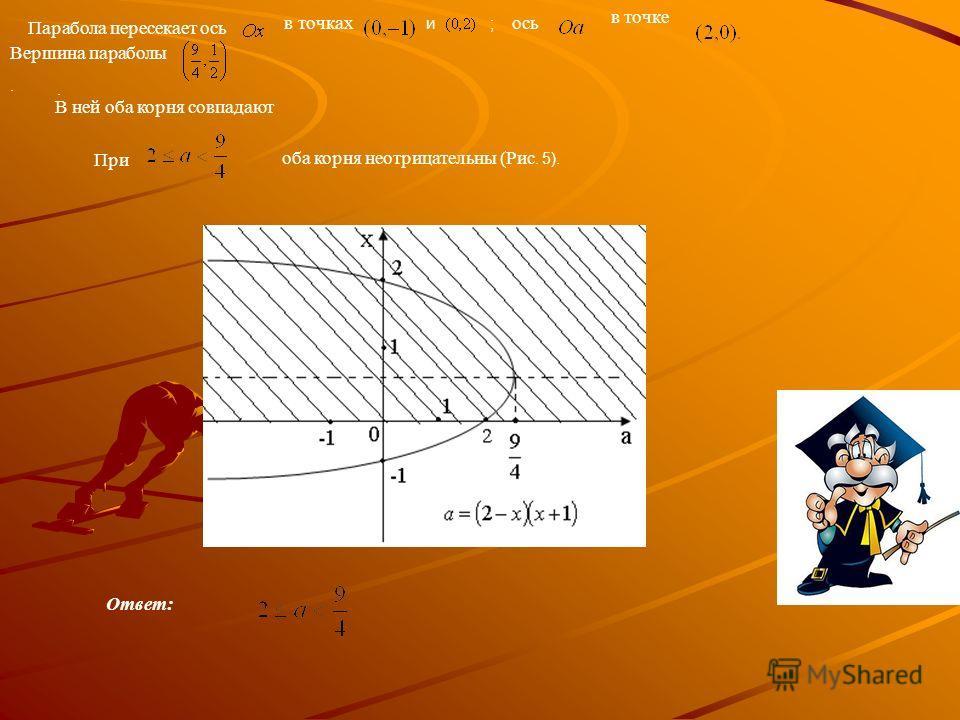 Парабола пересекает ось в точках и; ось в точке Вершина параболы. В ней оба корня совпадают При оба корня неотрицательны (Рис. 5). Ответ:.