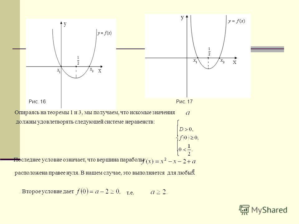 Рис. 16 Рис. 17 Опираясь на теоремы 1 и 3, мы получаем, что искомые значения должны удовлетворять следующей системе неравенств: Последнее условие означает, что вершина параболы расположена правее нуля. В нашем случае, это выполняется для любых. Второ