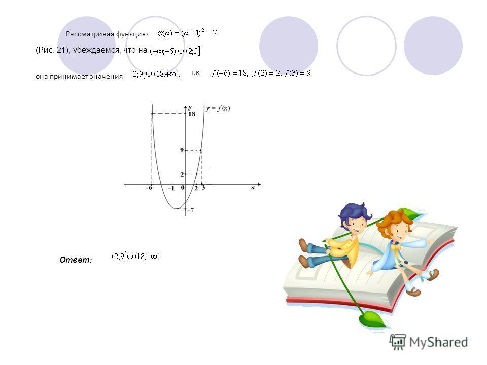 Рассматривая функцию (Рис. 21), убеждаемся, что на она принимает значения т.к Ответ: