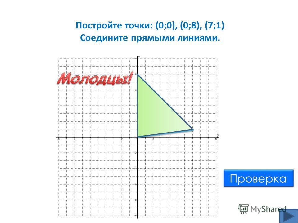 Постройте точки: (0;0), (0;8), (7;1) Соедините прямыми линиями. Проверка