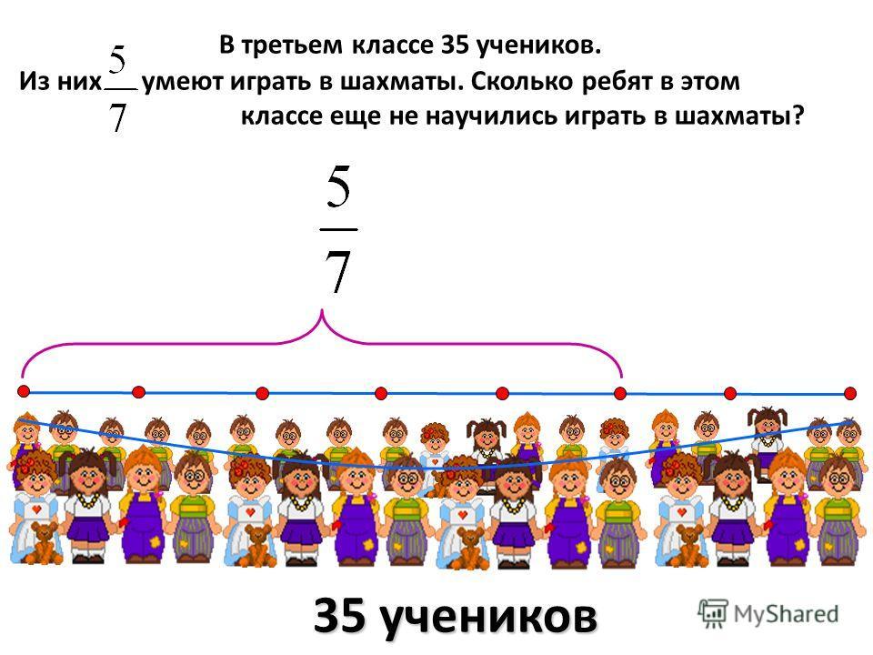 В третьем классе 35 учеников. Из них умеют играть в шахматы. Сколько ребят в этом классе еще не научились играть в шахматы? 35 учеников