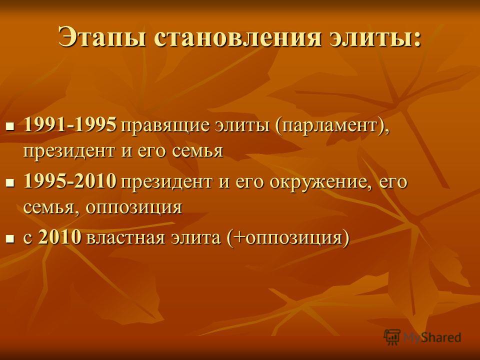 Этапы становления элиты: 1991-1995 правящие элиты (парламент), президент и его семья 1991-1995 правящие элиты (парламент), президент и его семья 1995-2010 президент и его окружение, его семья, оппозиция 1995-2010 президент и его окружение, его семья,