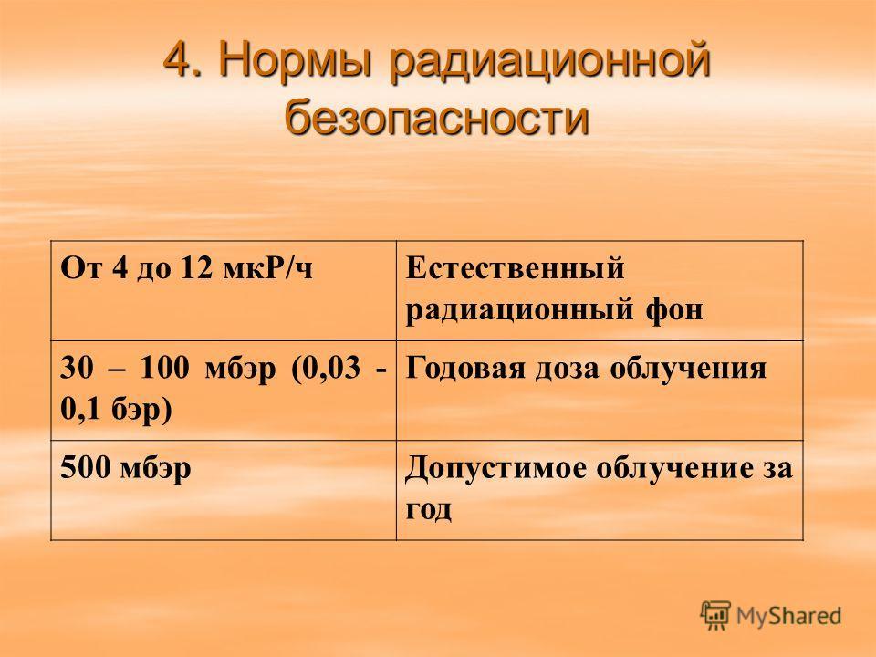 4. Нормы радиационной безопасности От 4 до 12 мкР/чЕстественный радиационный фон 30 – 100 мбэр (0,03 - 0,1 бэр) Годовая доза облучения 500 мбэрДопустимое облучение за год