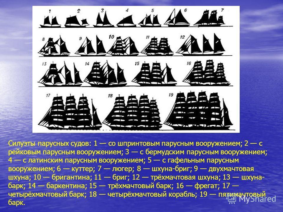 Силуэты парусных судов: 1 со шпринтовым парусным вооружением; 2 с рейковым парусным вооружением; 3 с бермудским парусным вооружением; 4 с латинским парусным вооружением; 5 с гафельным парусным вооружением; 6 куттер; 7 люгер; 8 шхуна-бриг; 9 двухмачто