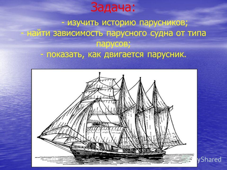 Задача: - изучить историю парусников; - найти зависимость парусного судна от типа парусов; - показать, как двигается парусник.