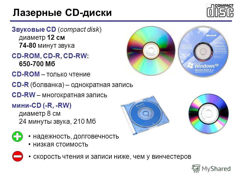 Звуковые CD (compact disk) диаметр 12 см 74-80 минут звука CD-ROM, CD-R, CD-RW: 650-700 Мб CD-ROM – только чтение CD-R (болванка) – однократная запись CD-RW – многократная запись мини-CD (-R, -RW) диаметр 8 см 24 минуты звука, 210 Мб Лазерные CD-диск