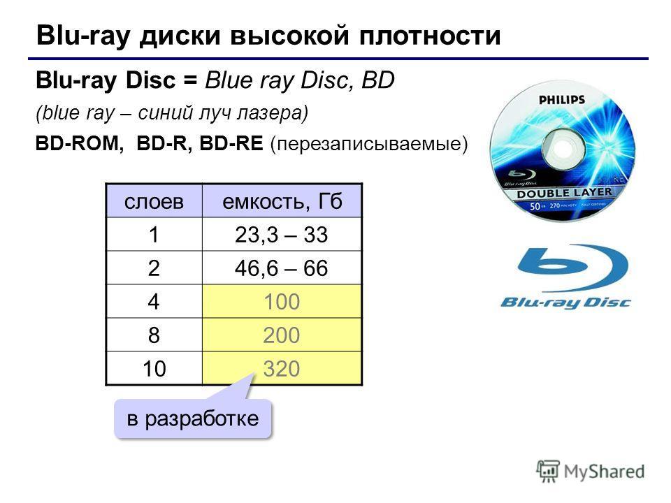 Blu-ray диски высокой плотности Blu-ray Disc = Blue ray Disc, BD (blue ray – синий луч лазера) BD-ROM, BD-R, BD-RE (перезаписываемые) слоевемкость, Гб 123,3 – 33 246,6 – 66 4100 8200 10320 в разработке