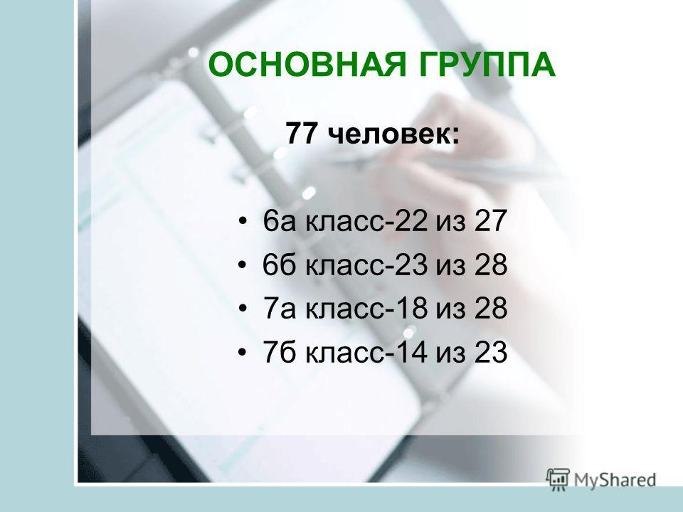 ОСНОВНАЯ ГРУППА 77 человек: 6а класс-22 из 27 6б класс-23 из 28 7а класс-18 из 28 7б класс-14 из 23