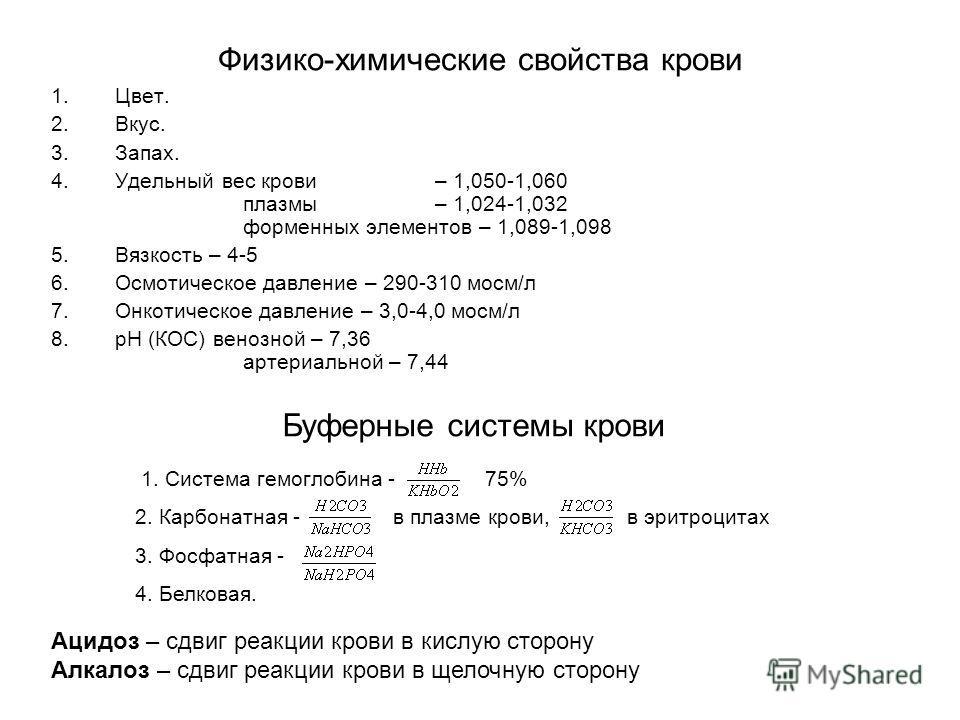 Физико-химические свойства крови 1.Цвет. 2.Вкус. 3.Запах. 4.Удельный вес крови – 1,050-1,060 плазмы – 1,024-1,032 форменных элементов – 1,089-1,098 5.Вязкость – 4-5 6.Осмотическое давление – 290-310 мосм/л 7.Онкотическое давление – 3,0-4,0 мосм/л 8.р