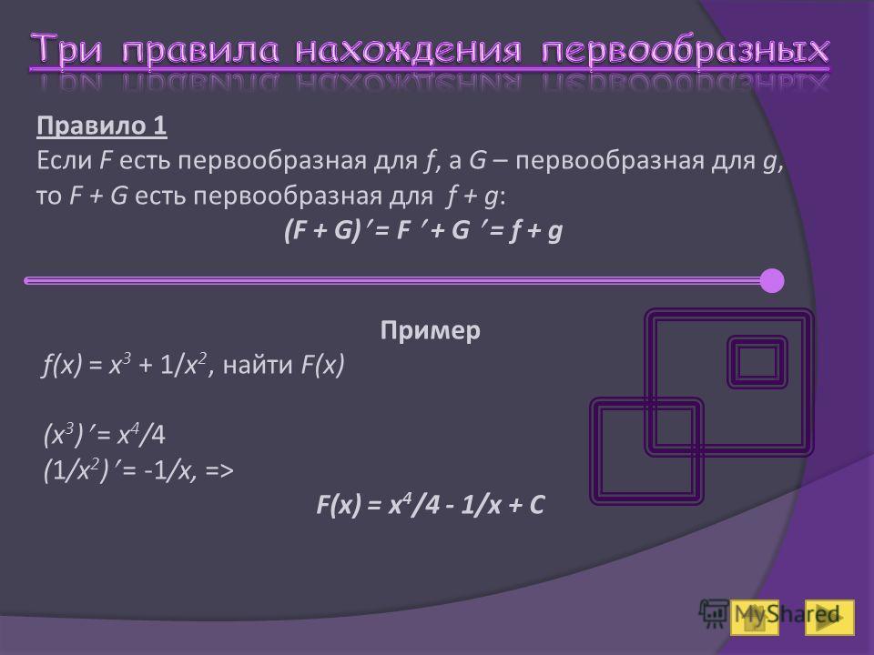 Правило 1 Если F есть первообразная для f, а G – первообразная для g, то F + G есть первообразная для f + g: (F + G) = F + G = f + g Пример f(x) = x 3 + 1/x 2, найти F(x) (x 3 ) = x 4 /4 (1/x 2 ) = -1/x, => F(x) = x 4 /4 - 1/x + C