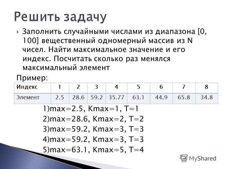 Заполнить случайными числами из диапазона [0, 100] вещественный одномерный массив из N чисел. Найти максимальное значение и его индекс. Посчитать сколько раз менялся максимальный элемент Пример: 1)max=2.5, Kmax=1, T=1 2)max=28.6, Kmax=2, T=2 3)max=59