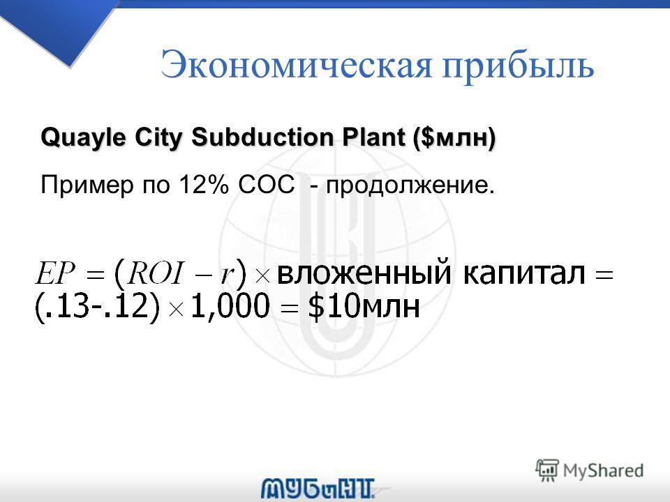 Экономическая прибыль Quayle City Subduction Plant ($млн) Пример по 12% COC - продолжение.