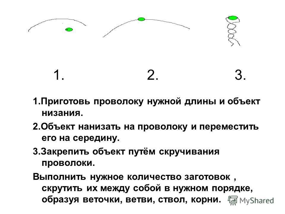 1.Приготовь проволоку нужной длины и объект низания. 2.Объект нанизать на проволоку и переместить его на середину. 3.Закрепить объект путём скручивания проволоки. Выполнить нужное количество заготовок, скрутить их между собой в нужном порядке, образу