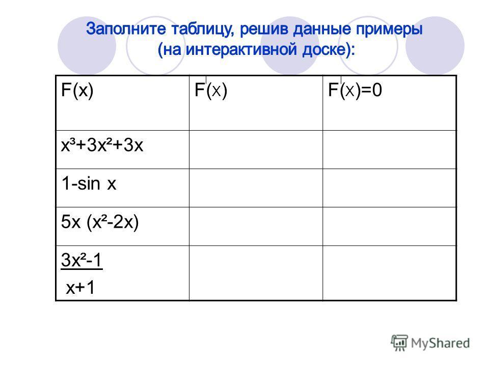 F(x)F( X )F( X )=0 х³+3х²+3х 1-sin х 5х (х²-2х) 3х²-1 х+1