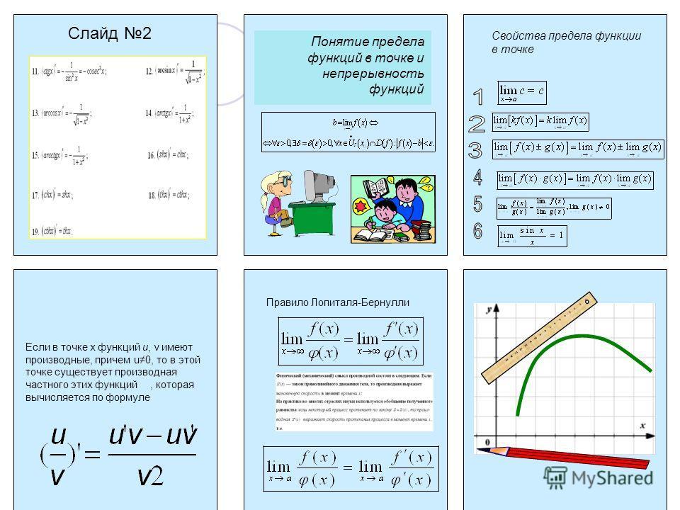 Слайд 2 Понятие предела функций в точке и непрерывность функций Свойства предела функции в точке Если в точке х функций u, v имеют производные, причем u0, то в этой точке существует производная частного этих функций, которая вычисляется по формуле Пр