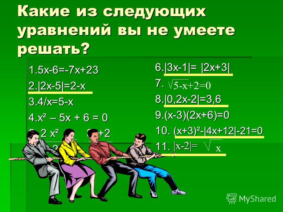 На каком рисунке изображен график функции у=|х|? х у 0 0 х у 0 х у А Б В Г Д Е