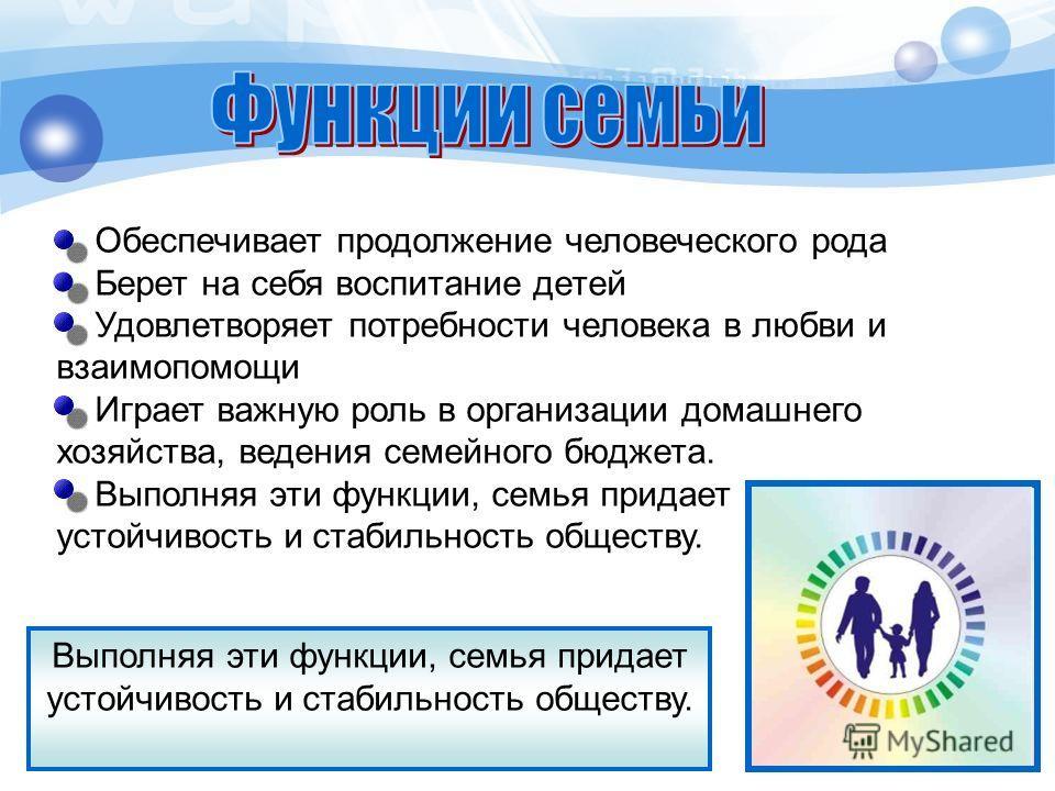 Обеспечивает продолжение человеческого рода Берет на себя воспитание детей Удовлетворяет потребности человека в любви и взаимопомощи Играет важную роль в организации домашнего хозяйства, ведения семейного бюджета. Выполняя эти функции, семья придает