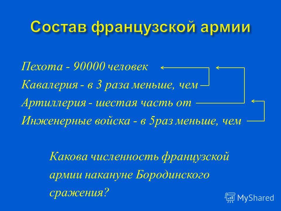 Пехота - 90000 человек Кавалерия - в 3 раза меньше, чем Артиллерия - шестая часть от Инженерные войска - в 5 раз меньше, чем Какова численность французской армии накануне Бородинского сражения ?