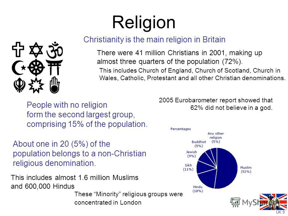 when people think of britain they often think 9 uk 9 religion altavistaventures Images
