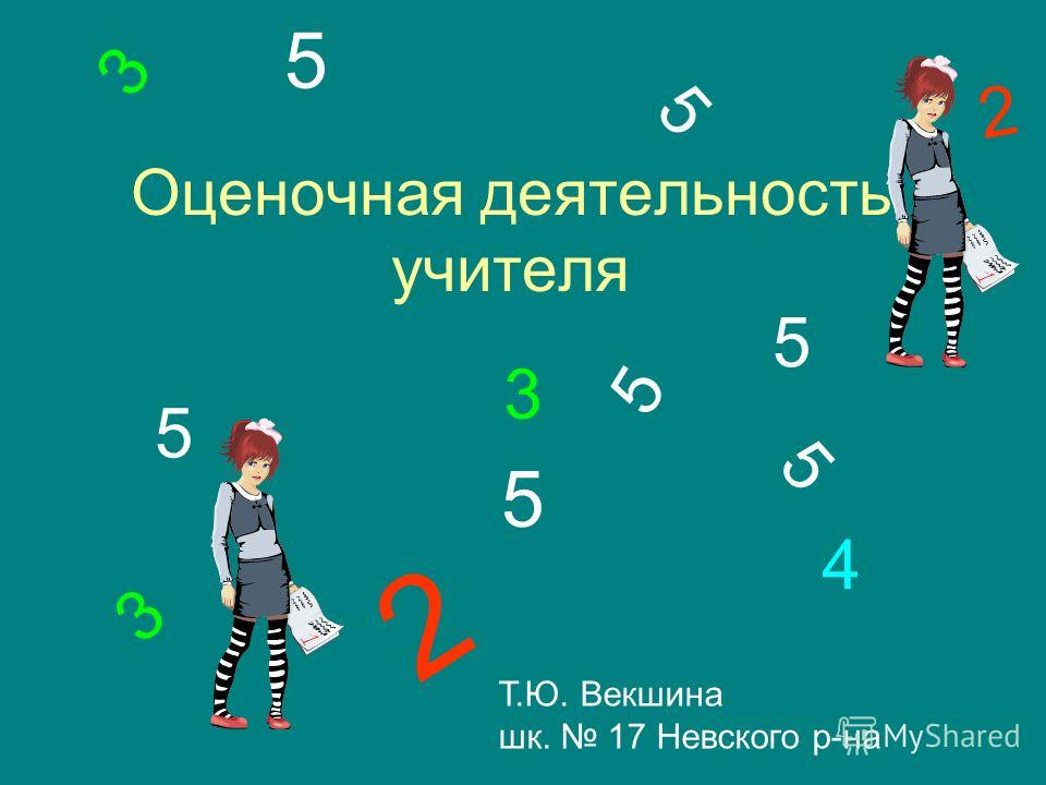 Оценочная деятельность учителя 5 5 5 5 5 5 3 5 2 2 3 4 Т.Ю. Векшина шк. 17 Невского р-на 3