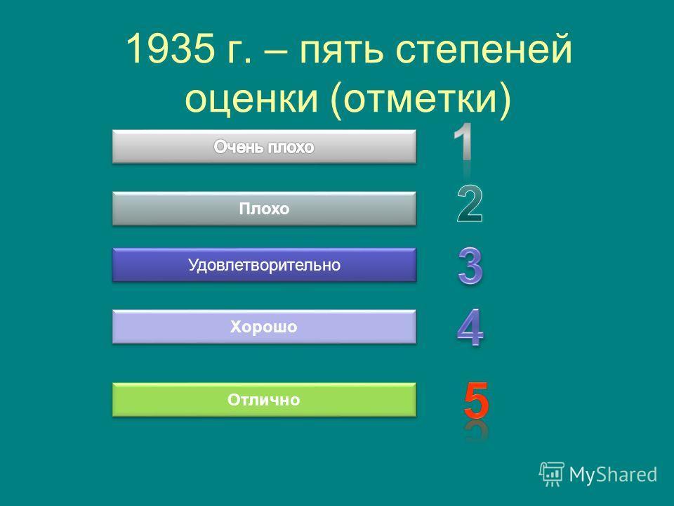 1935 г. – пять степеней оценки (отметки) Плохо Удовлетворительно Хорошо Отлично