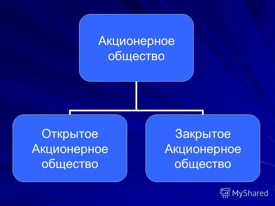 Акционерное общество Открытое Акционерное общество Закрытое Акционерное общество