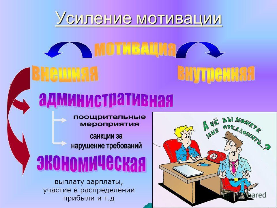 Усиление мотивации выплату зарплаты, участие в распределении прибыли и т.д