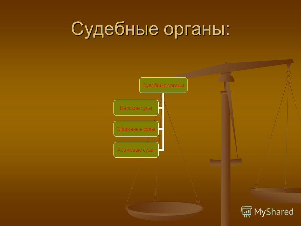 Судебные органы: Судебные органы Царские суды Общинные суды Храмовые суды