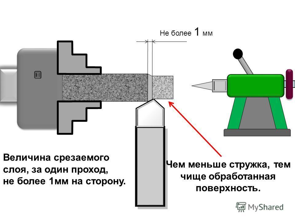Величина срезаемого слоя, за один проход, не более 1мм на сторону. Чем меньше стружка, тем чище обработанная поверхность. Не более 1 мм