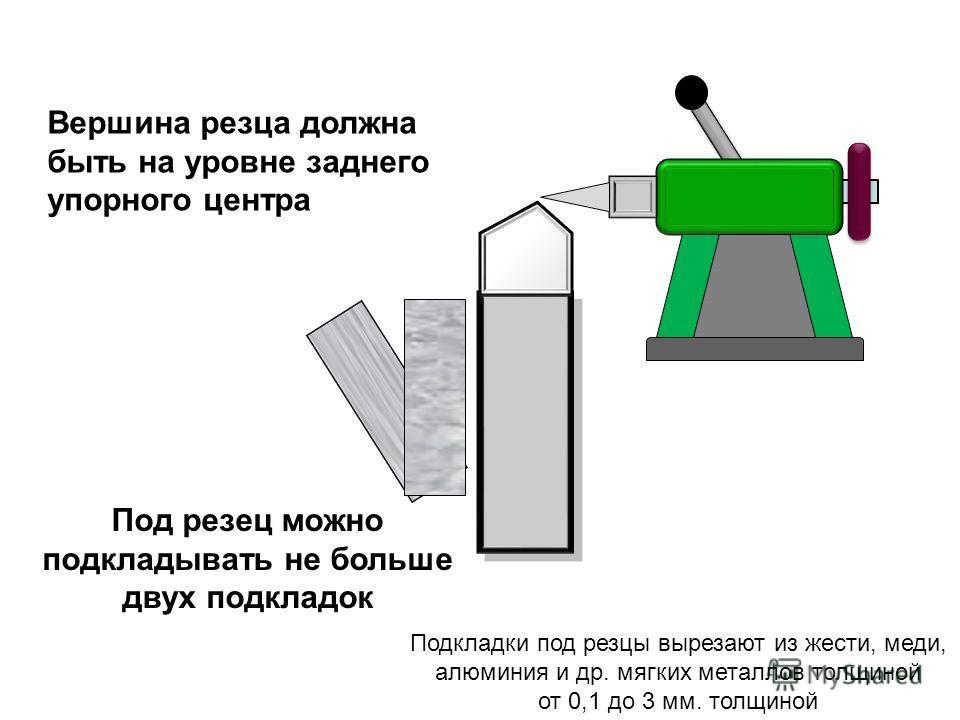 Вершина резца должна быть на уровне заднего упорного центра Под резец можно подкладывать не больше двух подкладок Подкладки под резцы вырезают из жести, меди, алюминия и др. мягких металлов толщиной от 0,1 до 3 мм. толщиной