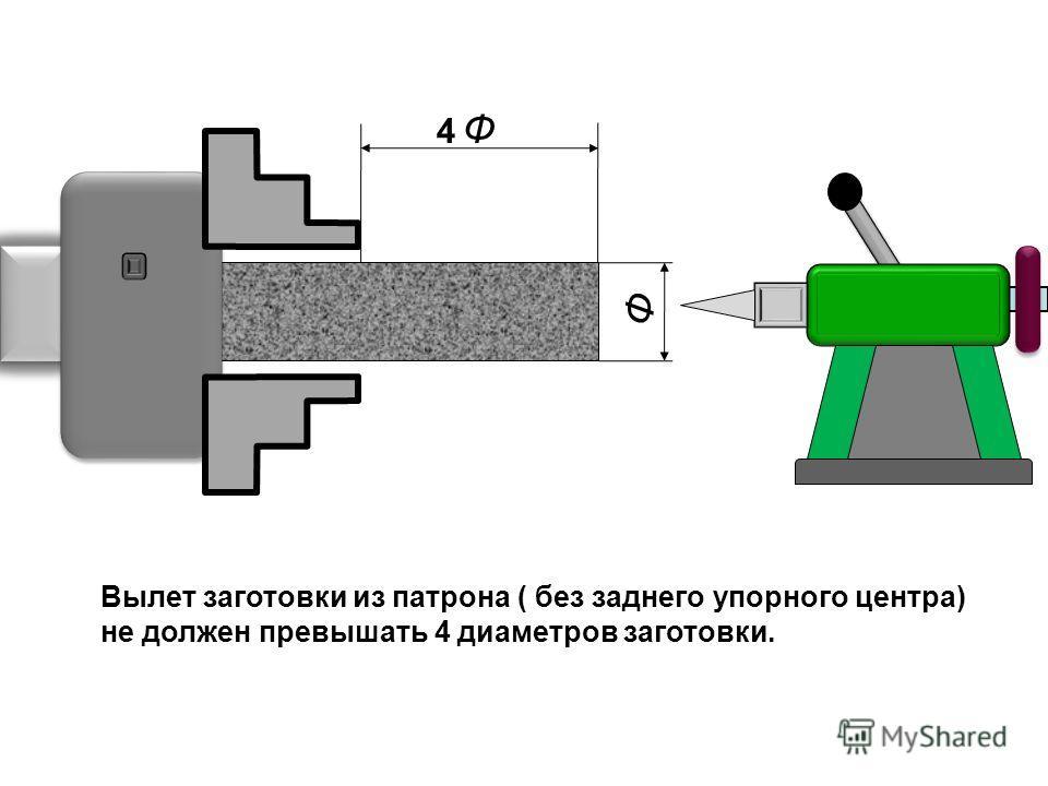4 Ф4 Ф Ф Вылет заготовки из патрона ( без заднего упорного центра) не должен превышать 4 диаметров заготовки.
