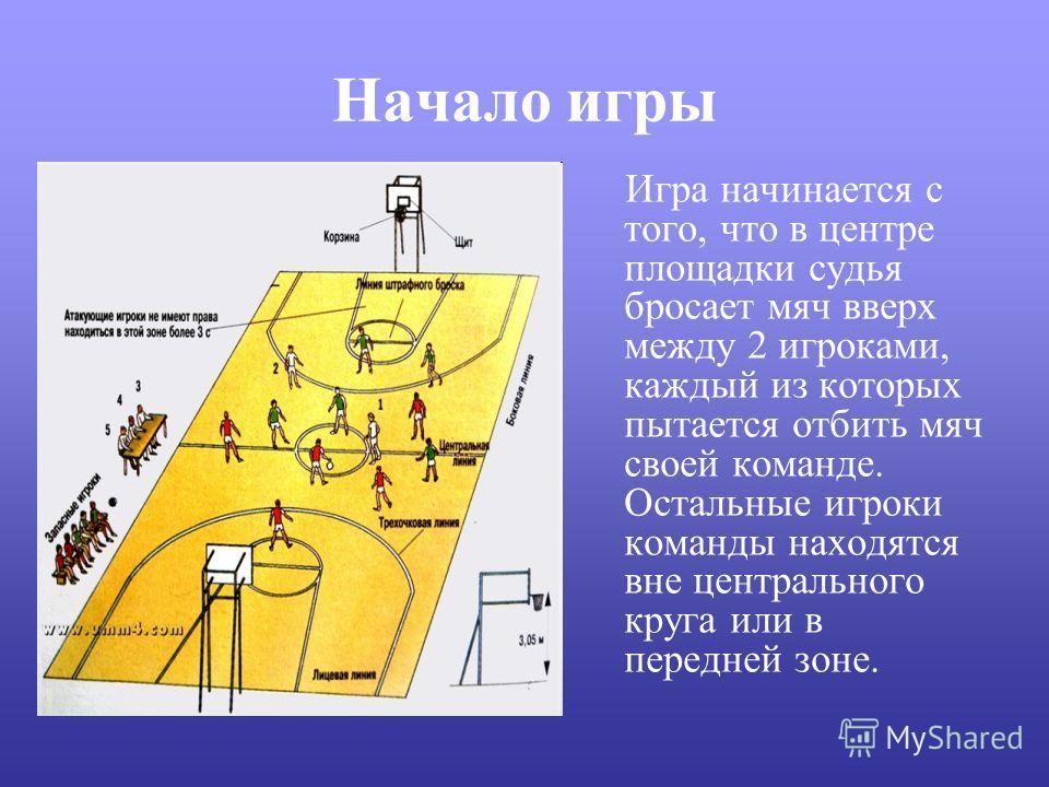 Начало игры Игра начинается с того, что в центре площадки судья бросает мяч вверх между 2 игроками, каждый из которых пытается отбить мяч своей команде. Остальные игроки команды находятся вне центрального круга или в передней зоне.