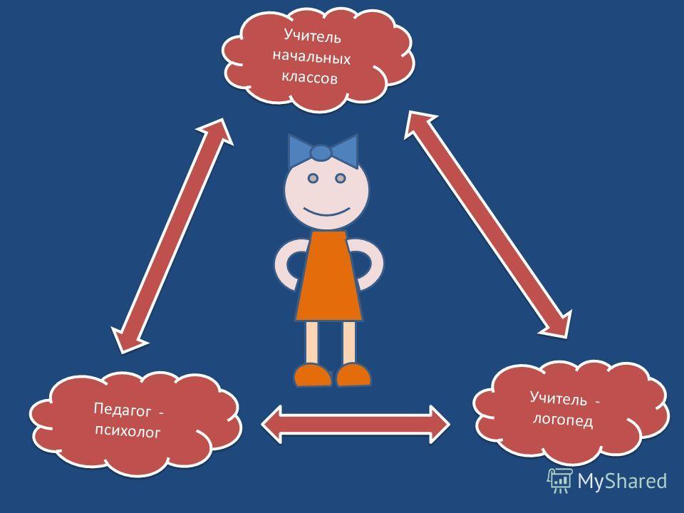 Учитель начальных классов Педагог - психолог Учитель - логопед