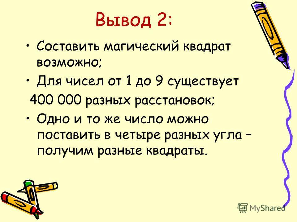 Вывод 2: Составить магический квадрат возможно; Для чисел от 1 до 9 существует 400 000 разных расстановок; Одно и то же число можно поставить в четыре разных угла – получим разные квадраты.