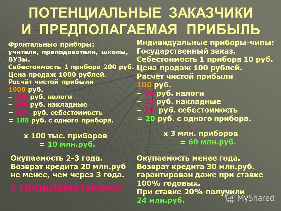 ПОТЕНЦИАЛЬНЫЕ ЗАКАЗЧИКИ И ПРЕДПОЛАГАЕМАЯ ПРИБЫЛЬ Фронтальные приборы: учителя, преподаватели, школы, ВУЗы. Себестоимость 1 прибора 200 руб. Цена продаж 1000 рублей. Расчёт чистой прибыли 1000 руб. – 500 руб. налоги – 200 руб. накладные – 200 руб. себ