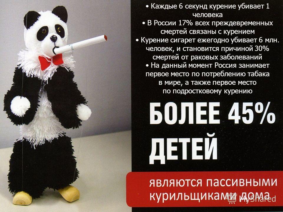 Каждые 6 секунд курение убивает 1 человека В России 17% всех преждевременных смертей связаны с курением Курение сигарет ежегодно убивает 6 млн. человек, и становится причиной 30% смертей от раковых заболеваний На данный момент Россия занимает первое