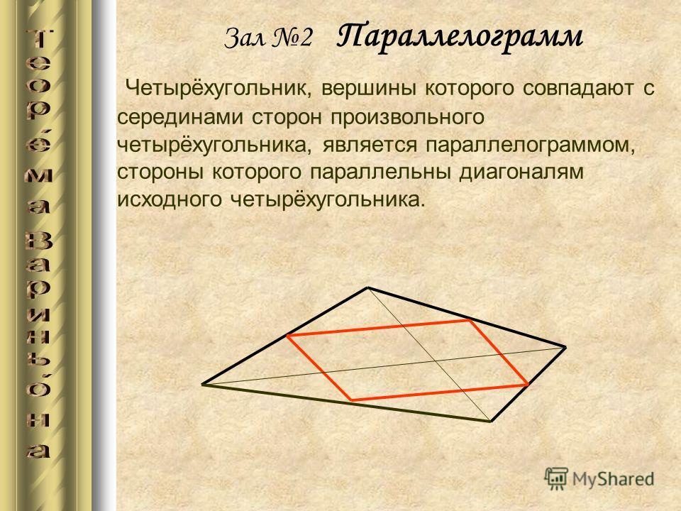 Четырёхугольник, вершины которого совпадают с серединами сторон произвольного четырёхугольника, является параллелограммом, стороны которого параллельны диагоналям исходного четырёхугольника. Зал 2 Параллелограмм