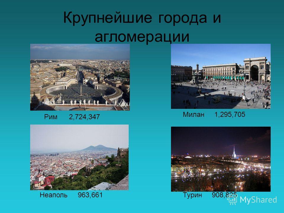 Крупнейшие города и агломерации Рим2,724,347 Милан1,295,705 НеапольТурин908,825963,661