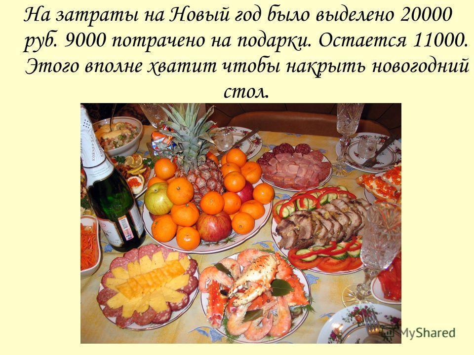 На затраты на Новый год было выделено 20000 руб. 9000 потрачено на подарки. Остается 11000. Этого вполне хватит чтобы накрыть новогодний стол.