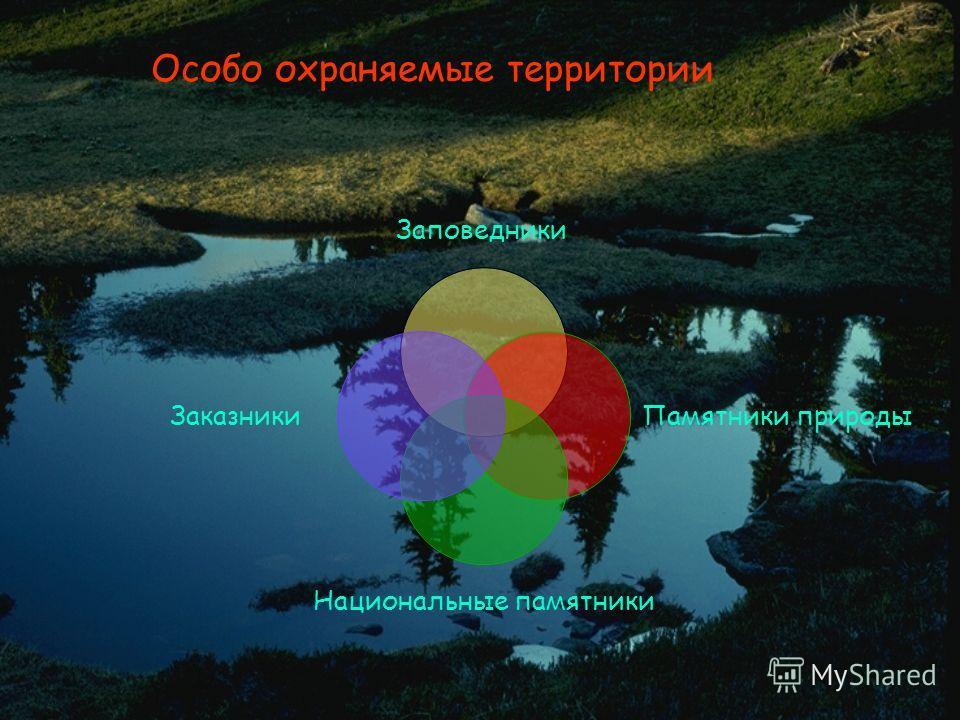 Особо охраняемые территории Заповедники Памятники природы Национальные памятники Заказники