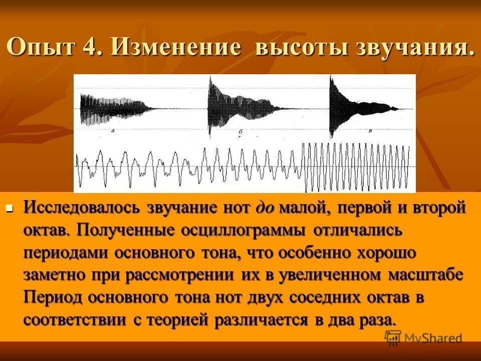 Опыт 3. Изменение длительности звучания. Исследовался вид осциллограмм, на которых были представлены звуки до первой октавы: стаккато и легато. Исследовался вид осциллограмм, на которых были представлены звуки до первой октавы: стаккато и легато. В п