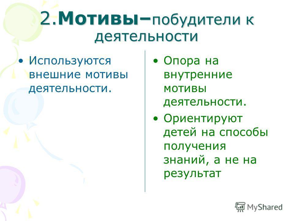 2.Мотивы– побудители к деятельности Используются внешние мотивы деятельности. Опора на внутренние мотивы деятельности. Ориентируют детей на способы получения знаний, а не на результат