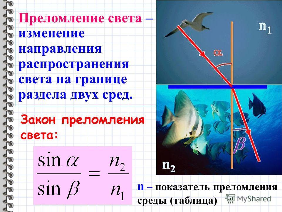 Преломление света – изменение направления распространения света на границе раздела двух сред. Закон преломления света: n – показатель преломления среды (таблица)