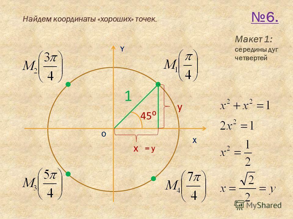 6. Найдем координаты «хороших» точек. Х Y О Макет 1: середины дуг четвертей 1 х у 45 = у